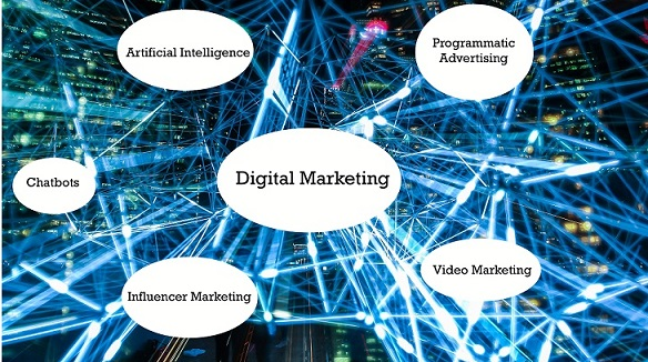 9 Things You Can't Ignore in 2019 – Digital Marketing